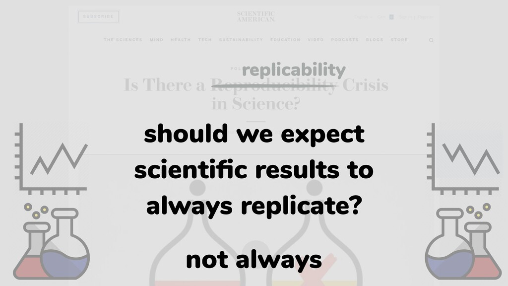 should we expect scientific results to always re...