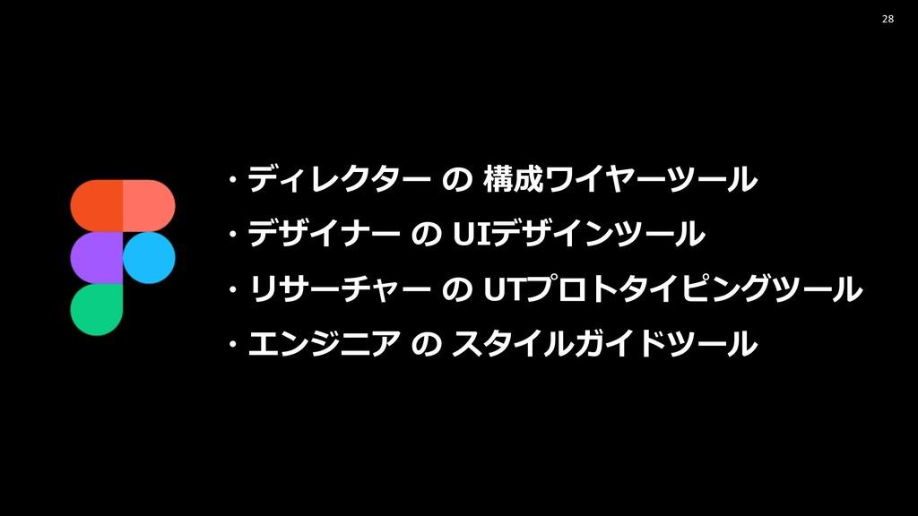 28 ・ディレクター の 構成ワイヤーツール ・デザイナー の UIデザインツール ・リサーチ...