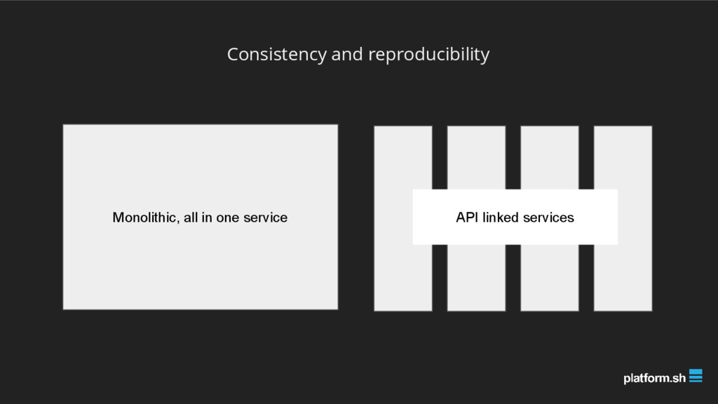 Monolithic, all in one service API linked servi...