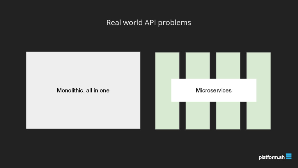 Monolithic, all in one Microservices Real world...