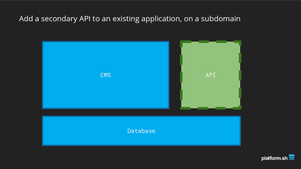 Add a secondary API to an existing application,...