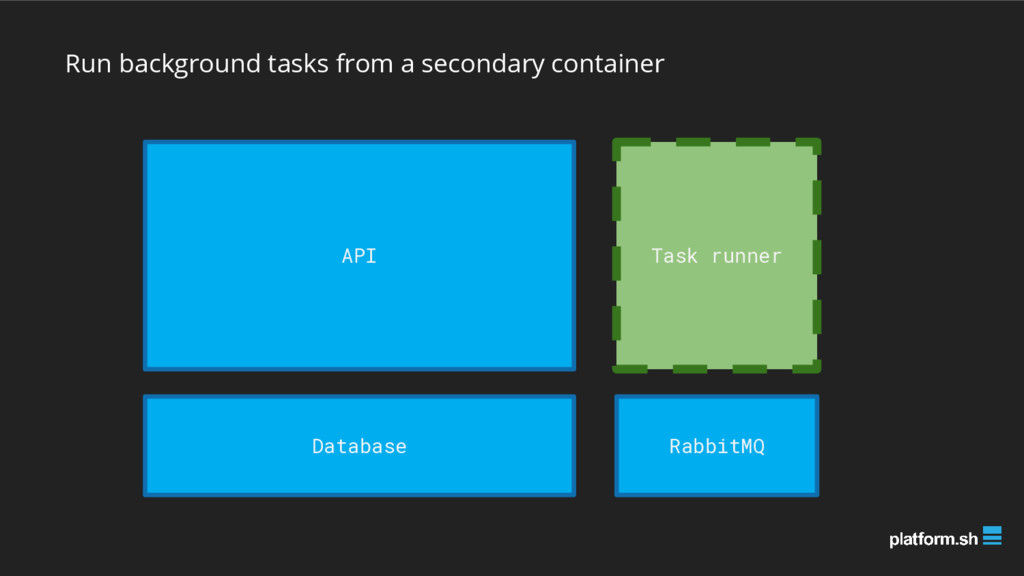 Run background tasks from a secondary container...
