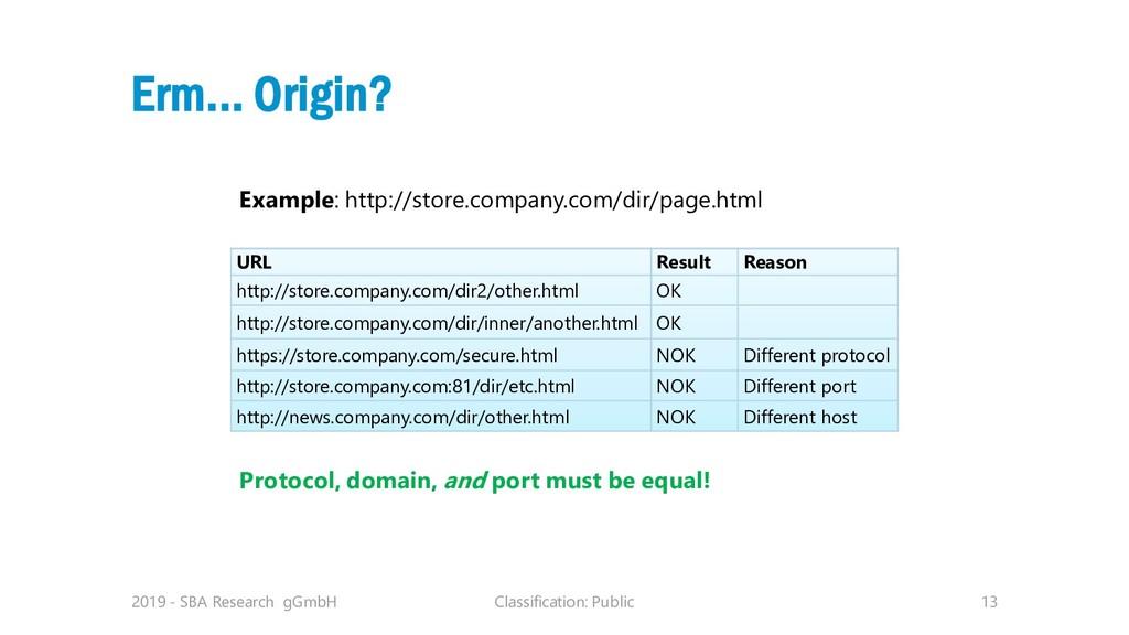 Classification: Public 13 Erm... Origin? URL ht...