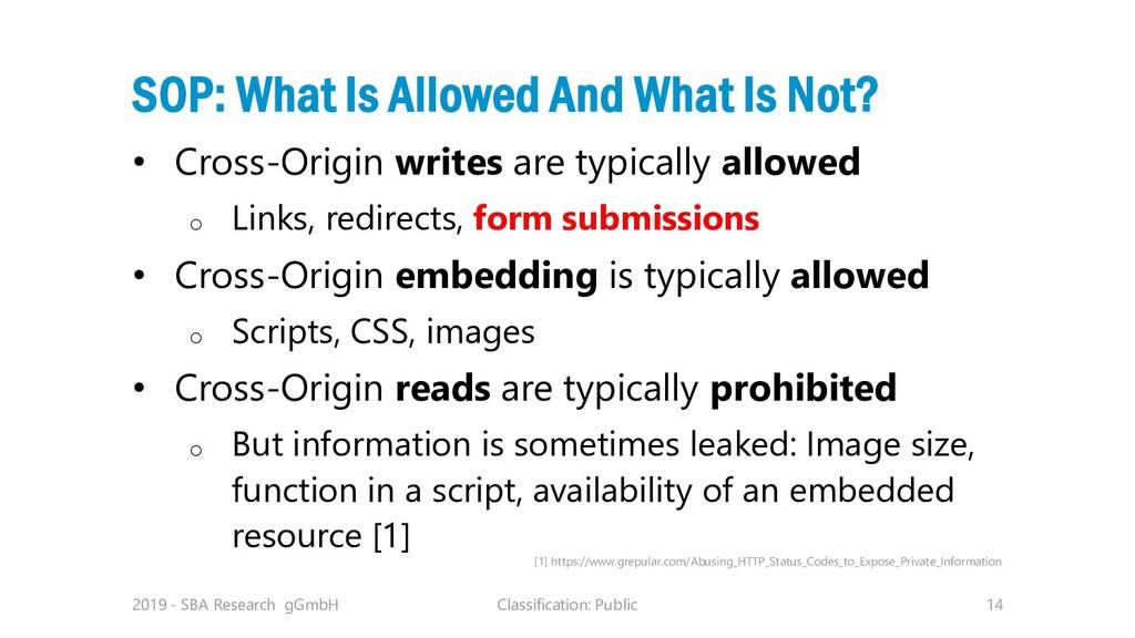 Classification: Public 14 SOP: What Is Allowed ...