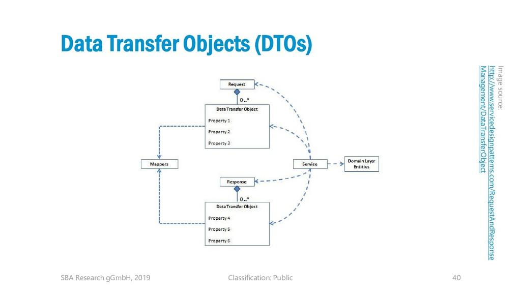 Classification: Public 40 Data Transfer Objects...