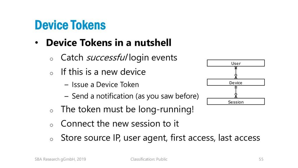 Classification: Public 55 Device Tokens • Devic...