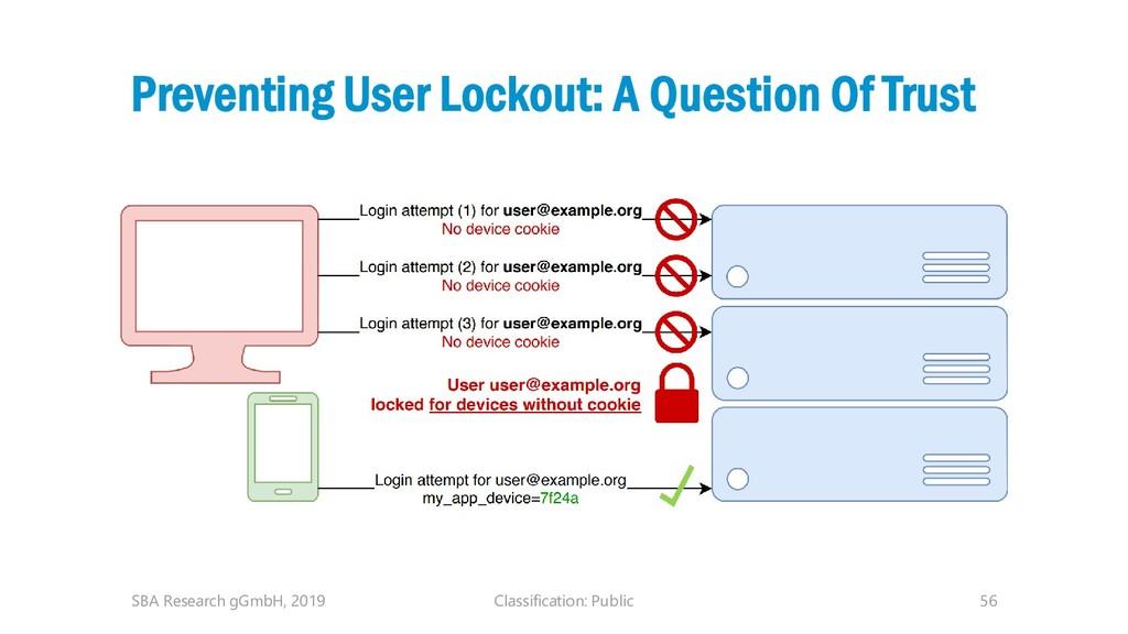 Classification: Public 56 Preventing User Locko...