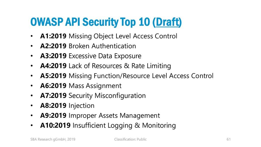 Classification: Public 61 OWASP API Security To...