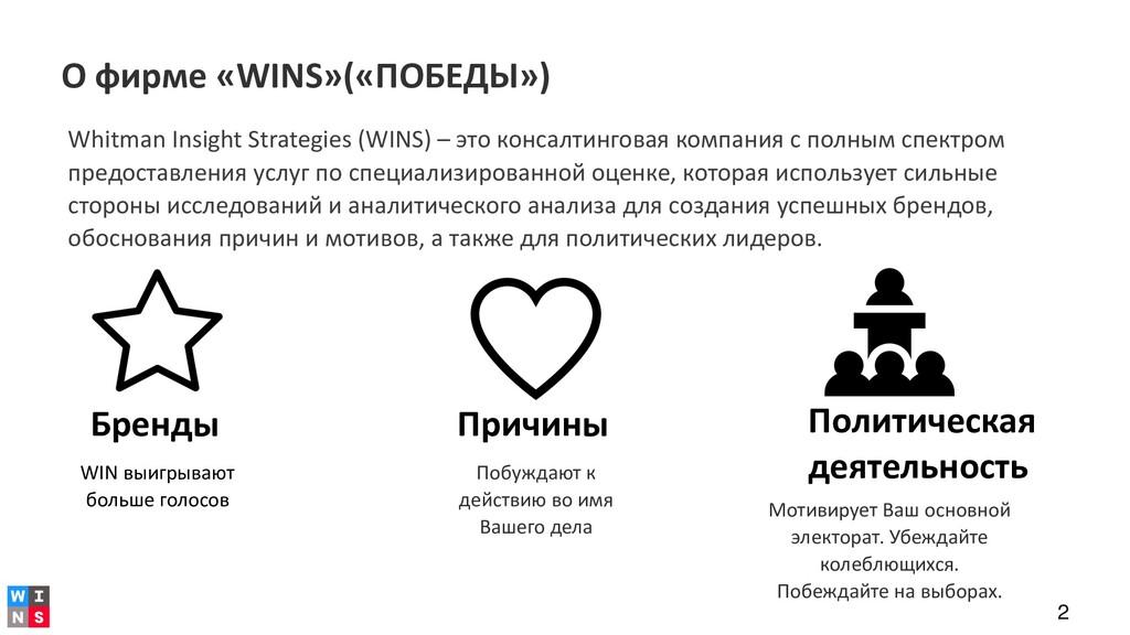 О фирме «WINS»(«ПОБЕДЫ») Whitman Insight Strate...