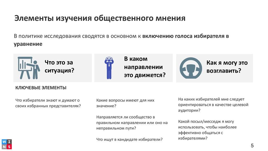 5 Элементы изучения общественного мнения В поли...