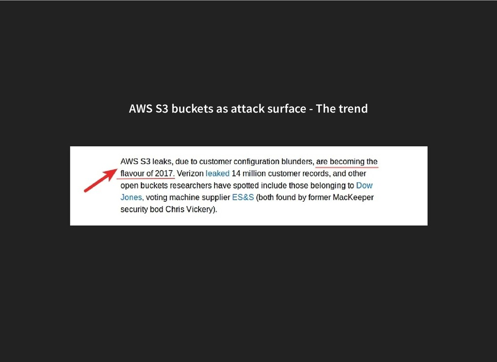 AWS S3 buckets as attack surface - The trend
