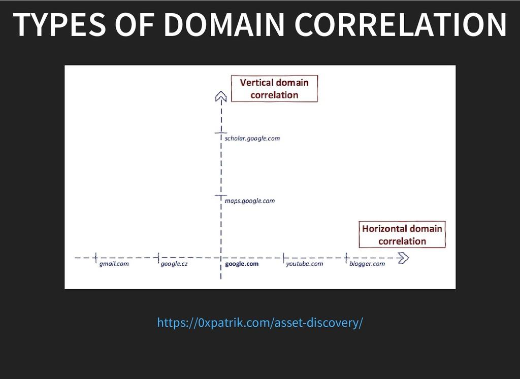 TYPES OF DOMAIN CORRELATION TYPES OF DOMAIN COR...