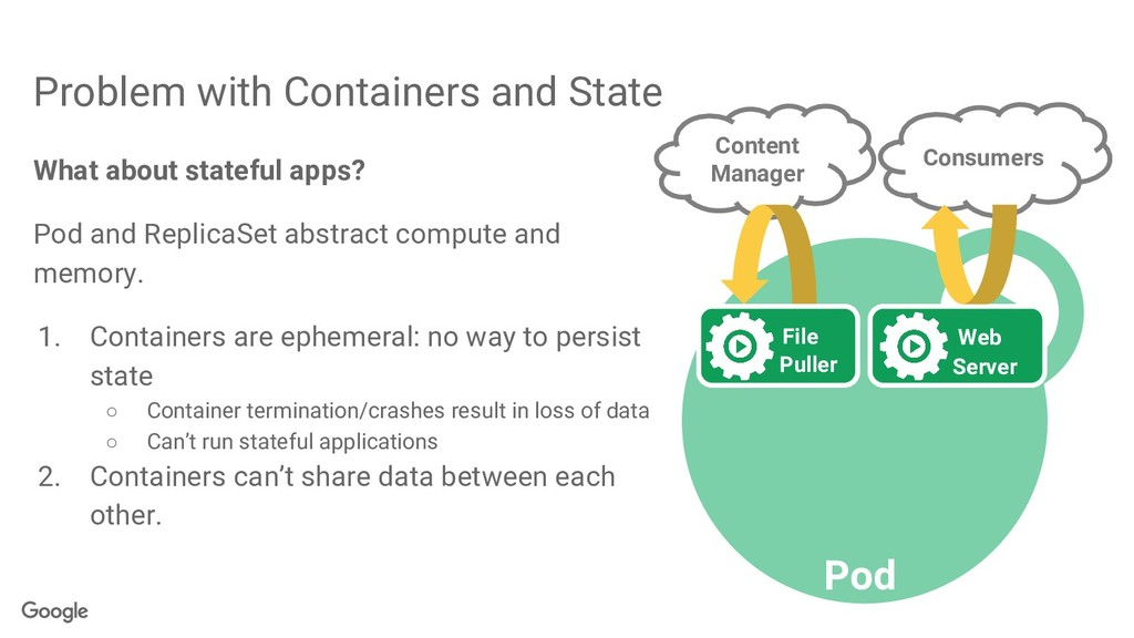 Problem with Containers and State What about st...