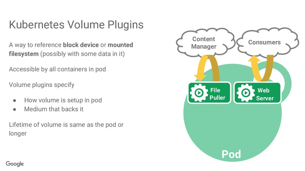 Kubernetes Volume Plugins A way to reference bl...