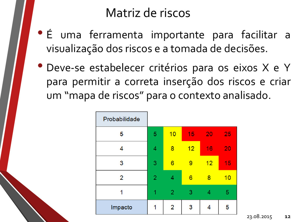 Matriz de riscos • É uma ferramenta importante ...