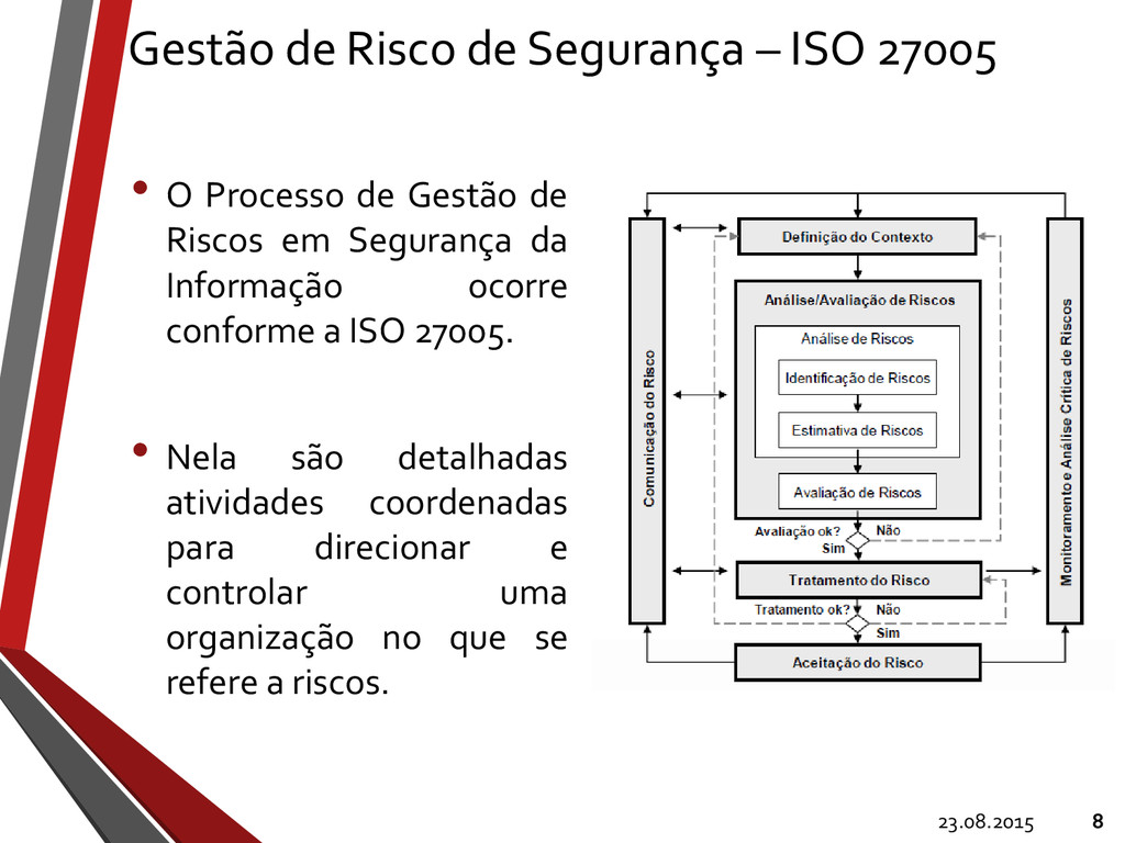 Gestão de Risco de Segurança – ISO 27005 • O Pr...