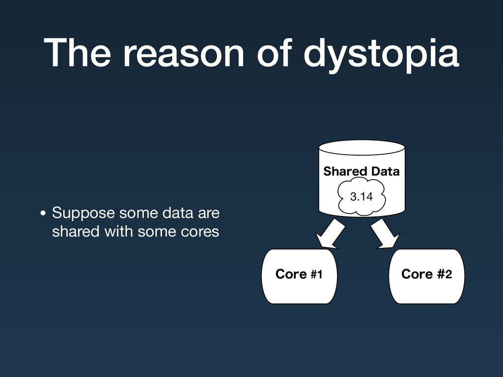 The reason of dystopia • Suppose some data are ...