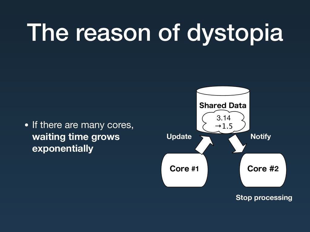 The reason of dystopia • If there are many core...