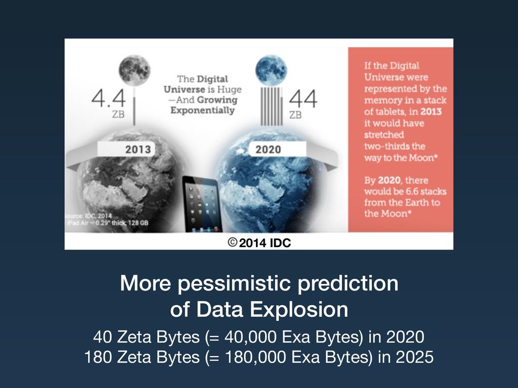 More pessimistic prediction  of Data Explosion...