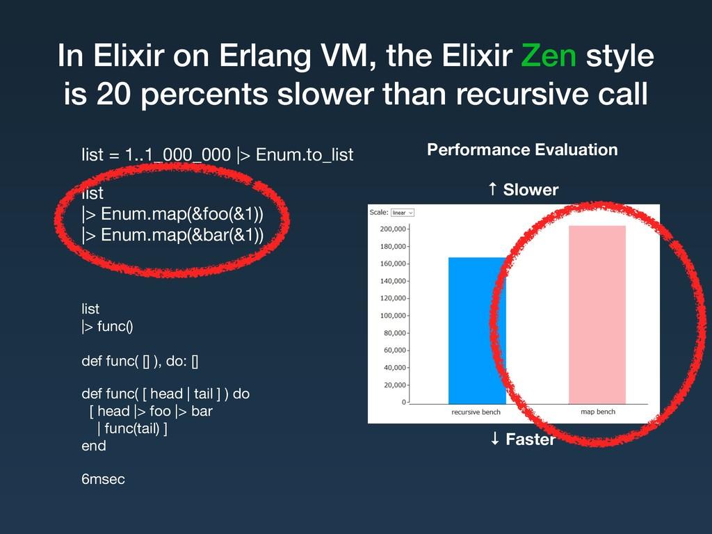 In Elixir on Erlang VM, the Elixir Zen style is...
