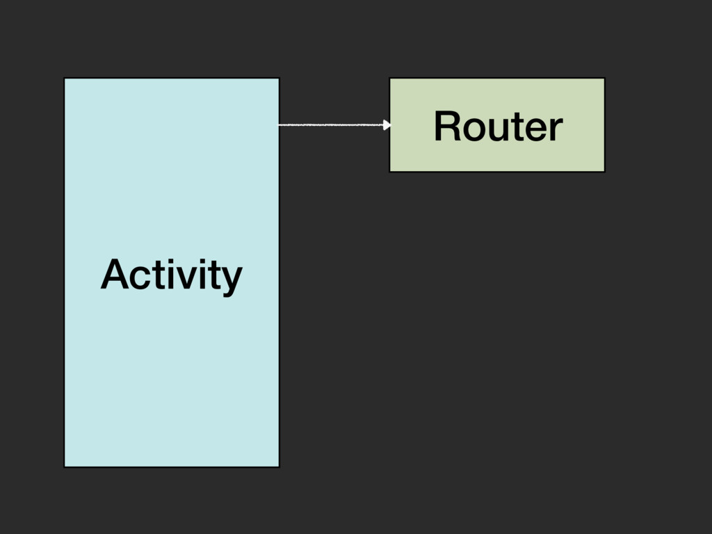 Activity Router Activity Router