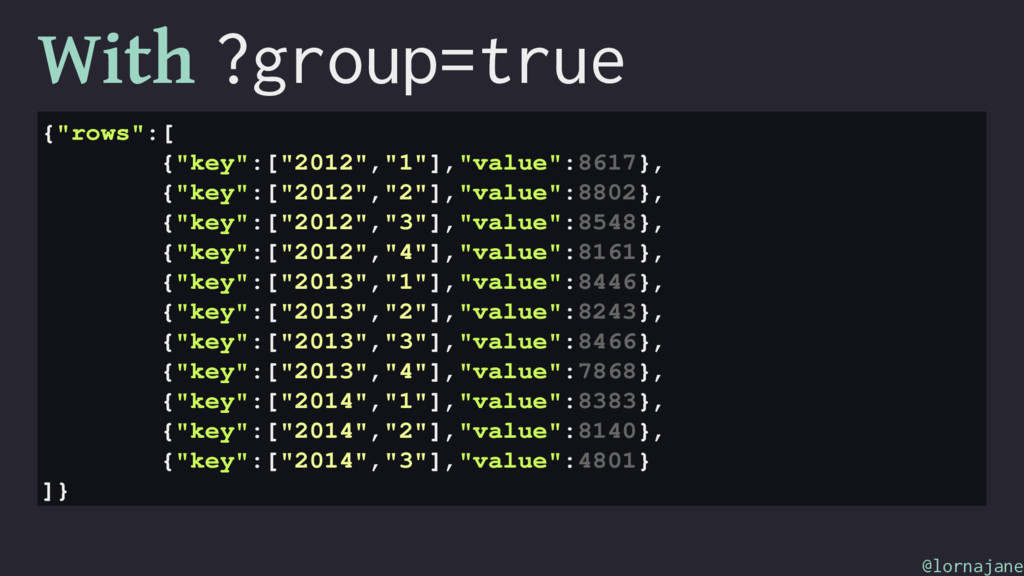 "With ?group=true {""rows"":[ {""key"":[""2012"",""1""],..."