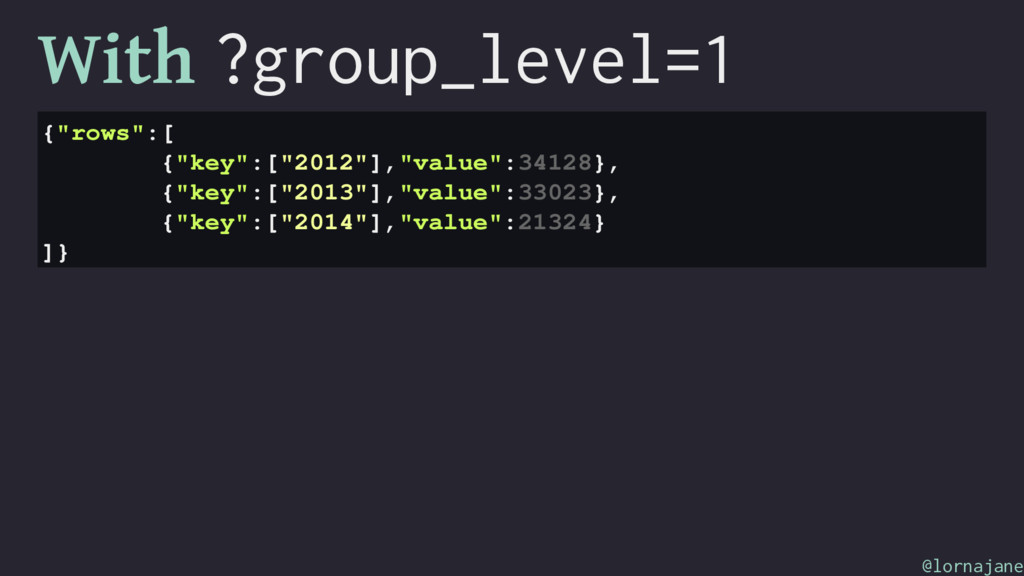 "With ?group_level=1 {""rows"":[ {""key"":[""2012""],""..."