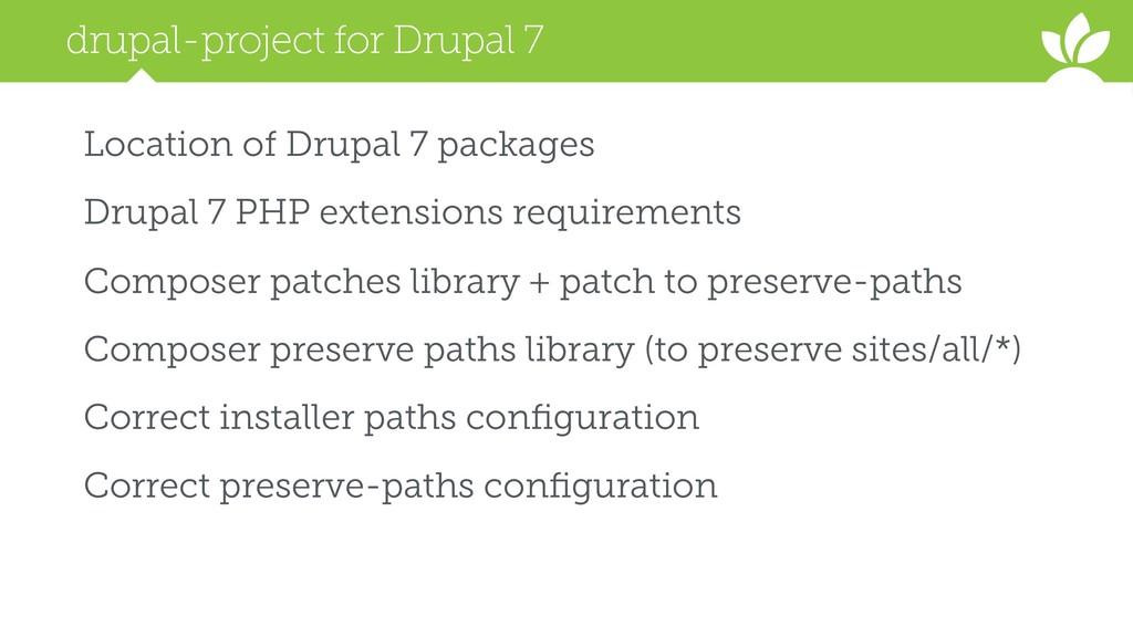 drupal-project for Drupal 7 Location of Drupal ...