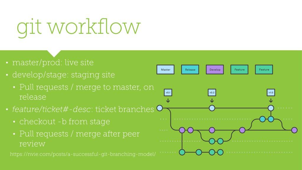 git workflow • master/prod: live site • develop...