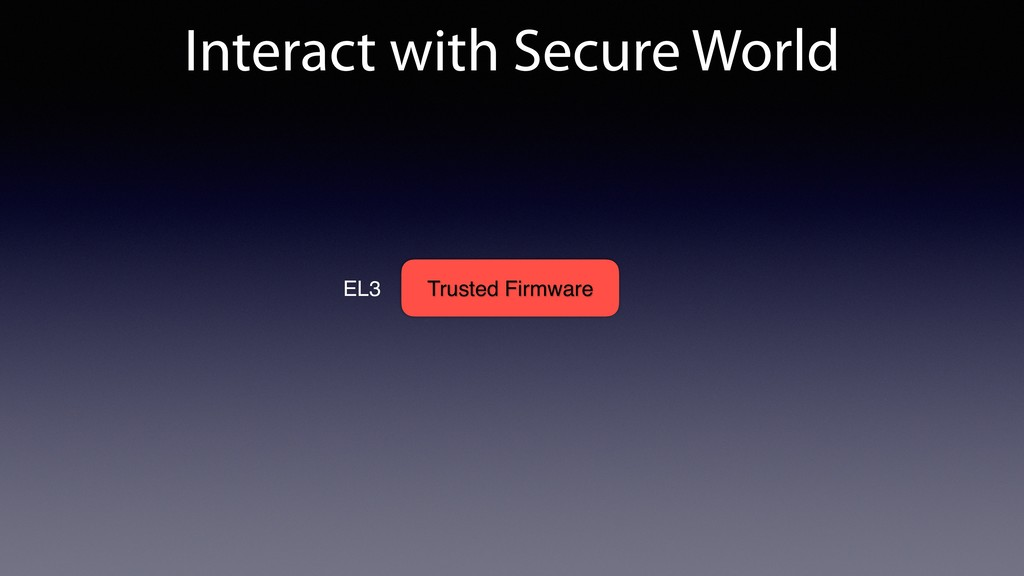 Interact with Secure World Trusted Firmware EL3
