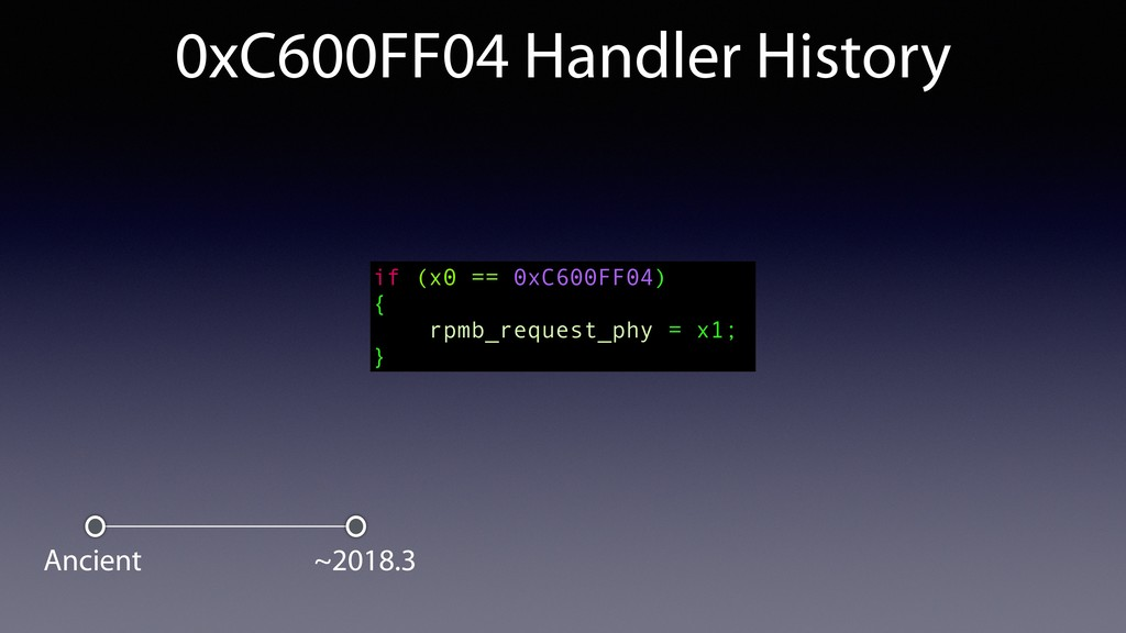 0xC600FF04 Handler History if (x0 == 0xC600FF04...