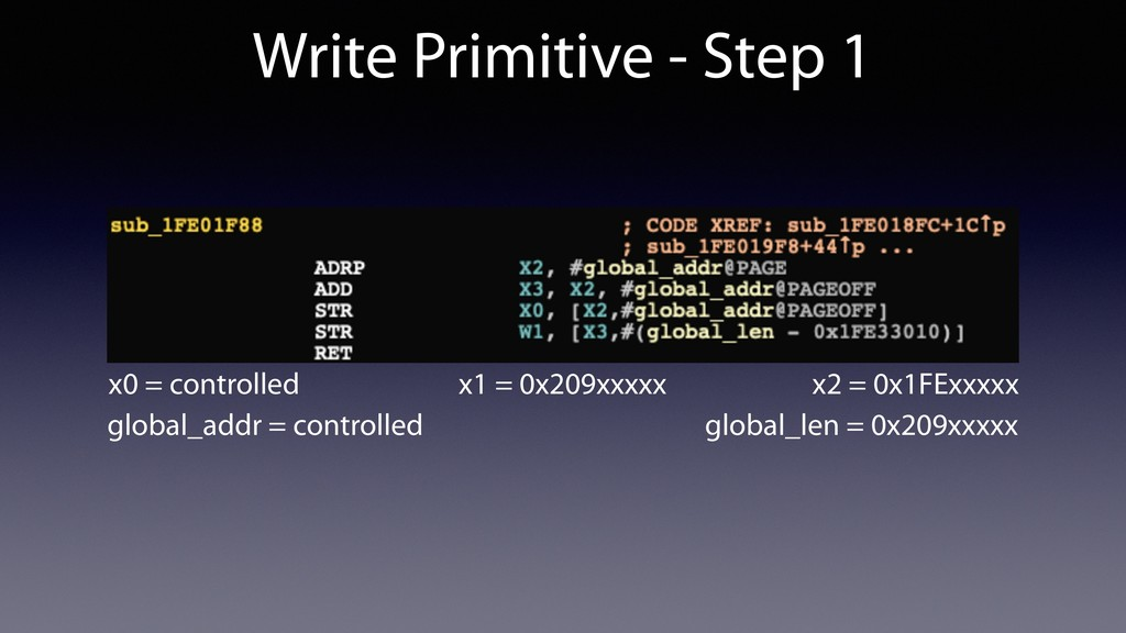 Write Primitive - Step 1 global_addr = controll...