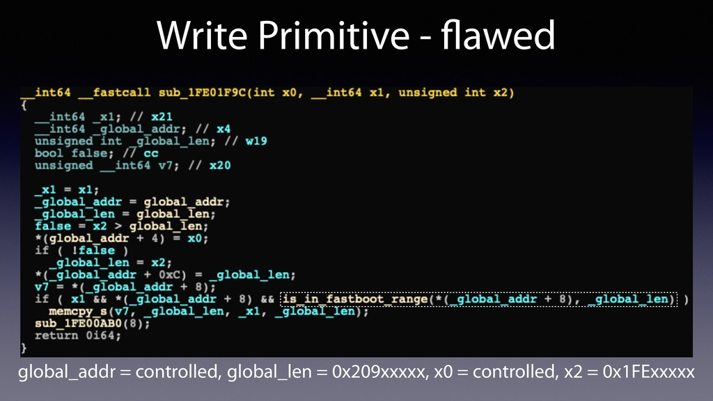 Write Primitive - flawed global_addr = controll...