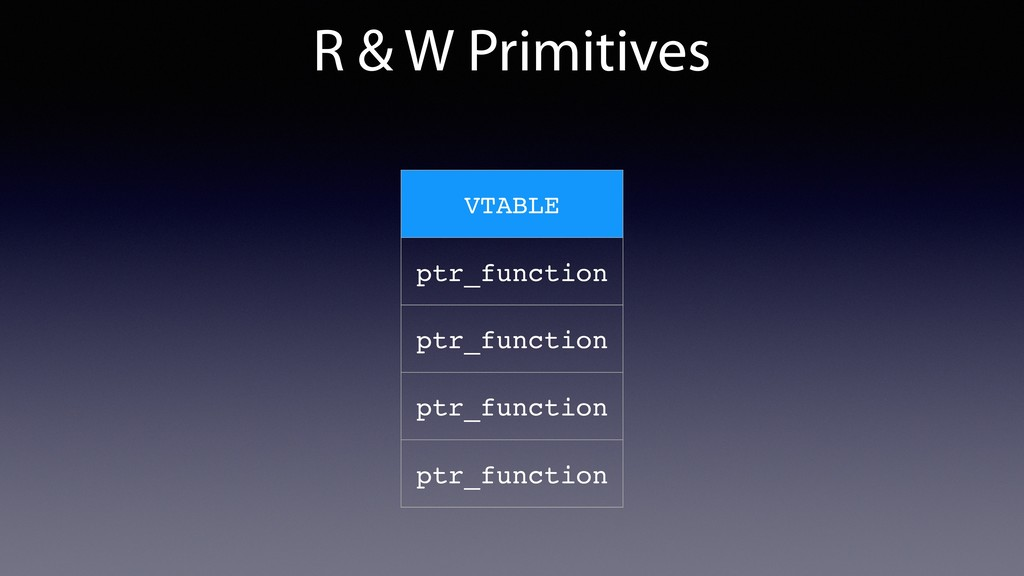 R & W Primitives VTABLE ptr_function ptr_functi...