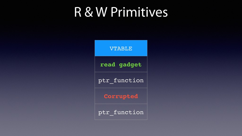 R & W Primitives VTABLE read gadget ptr_functio...