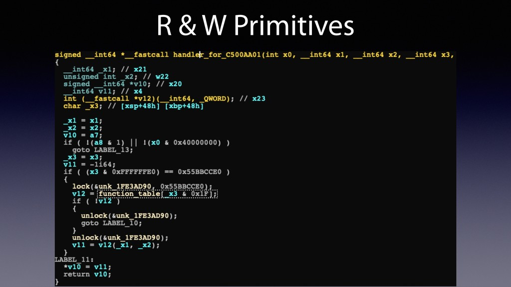 R & W Primitives