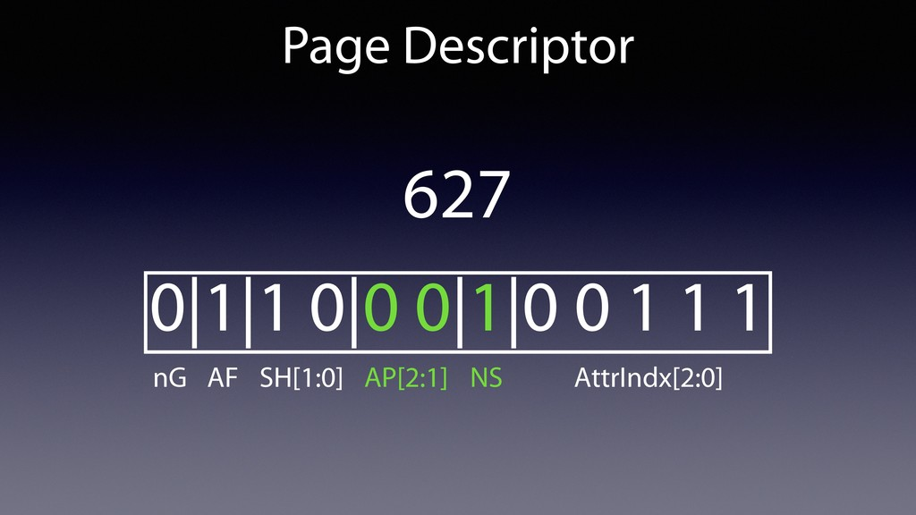 Page Descriptor 627 0|1|1 0|0 0|1|0 0 1 1 1 nG ...