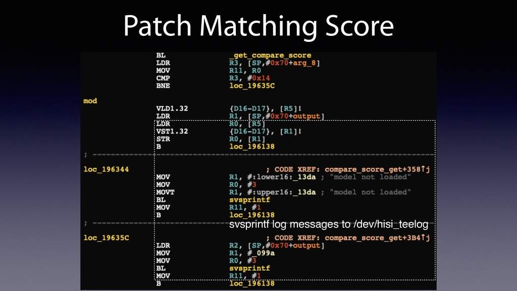 Patch Matching Score svsprintf log messages to ...