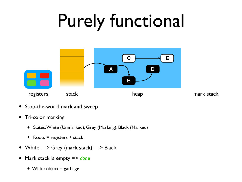 B Purely functional • Stop-the-world mark and s...
