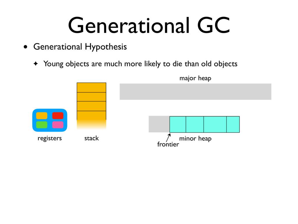 Generational GC • Generational Hypothesis ✦ You...