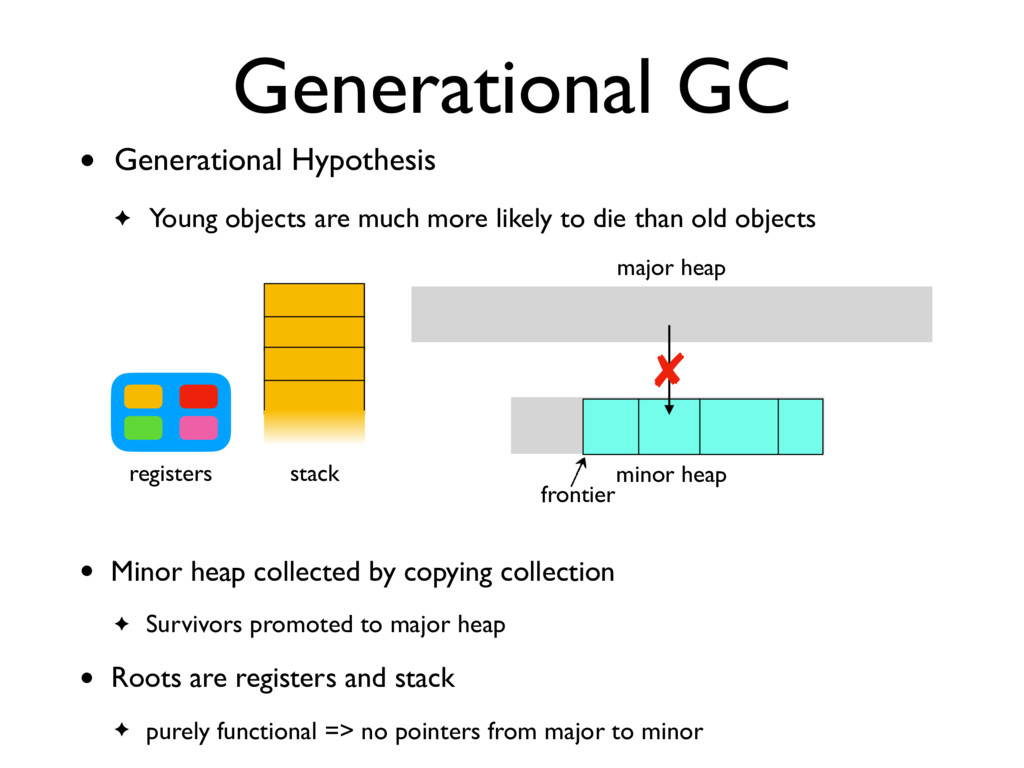 Generational GC • Generational Hypothesis ✦ You...