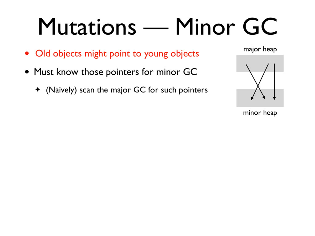 Mutations — Minor GC • Old objects might point ...
