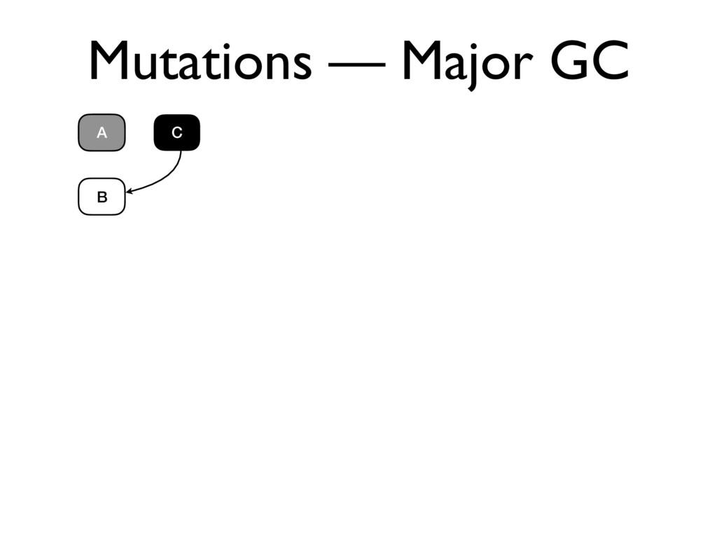 Mutations — Major GC A B C