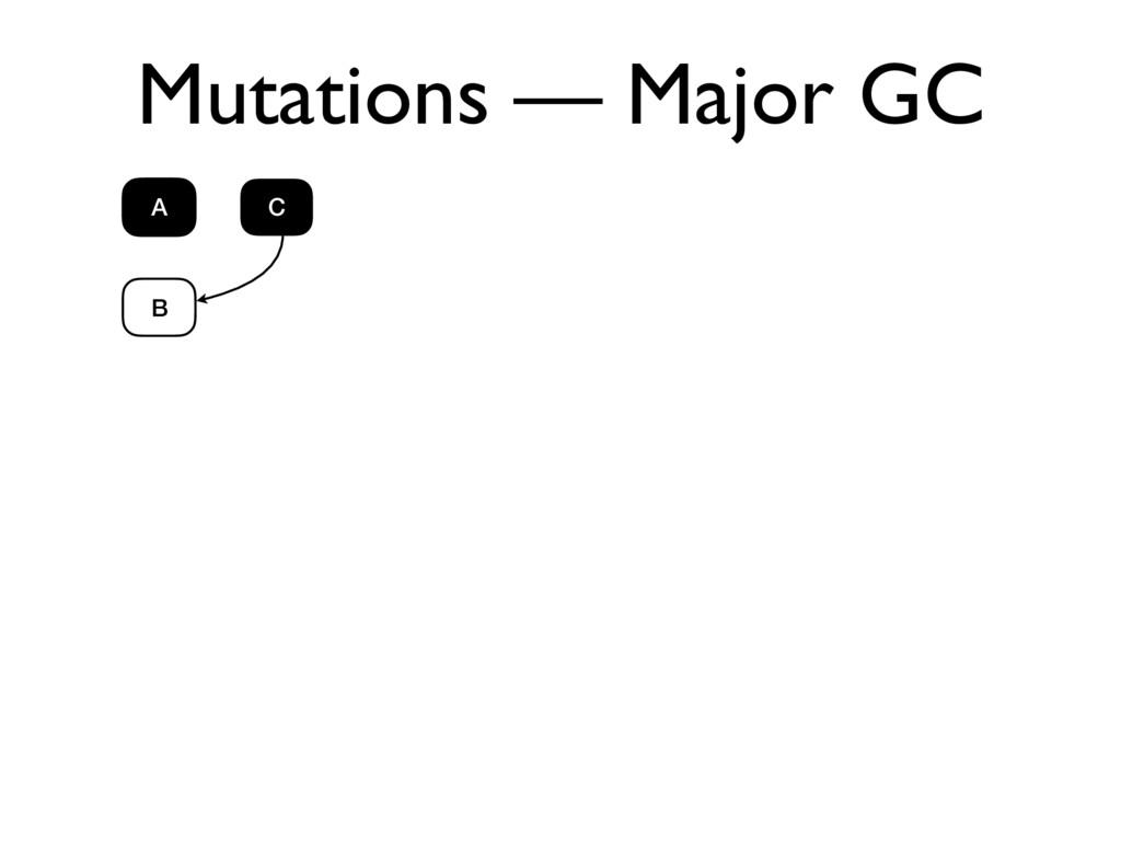 Mutations — Major GC A B C A
