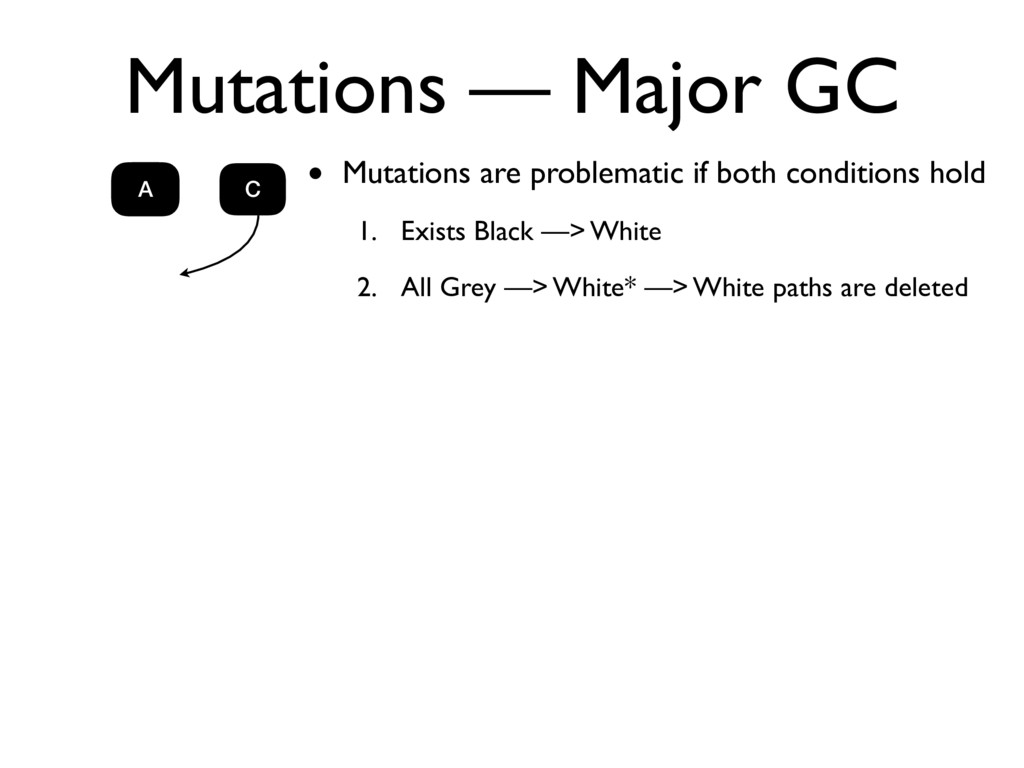 Mutations — Major GC • Mutations are problemati...