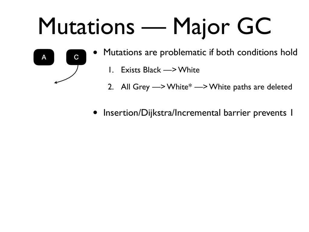 Mutations — Major GC • Mutations are problemati...
