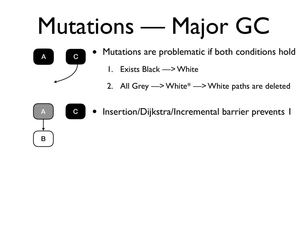 B Mutations — Major GC • Mutations are problema...