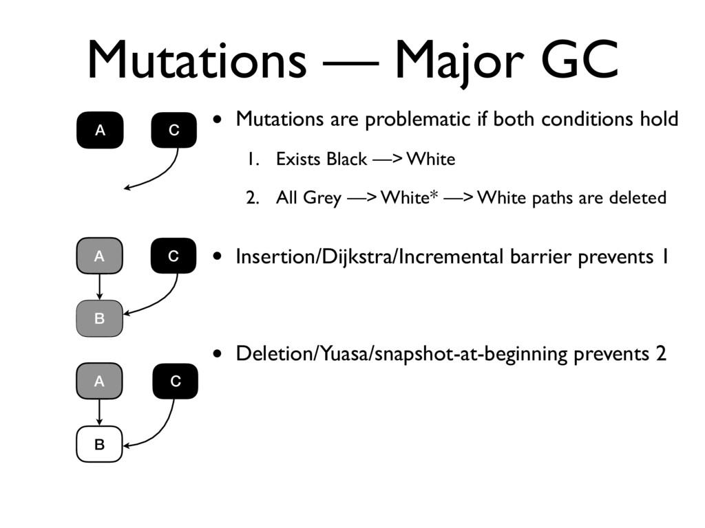 B B Mutations — Major GC • Mutations are proble...