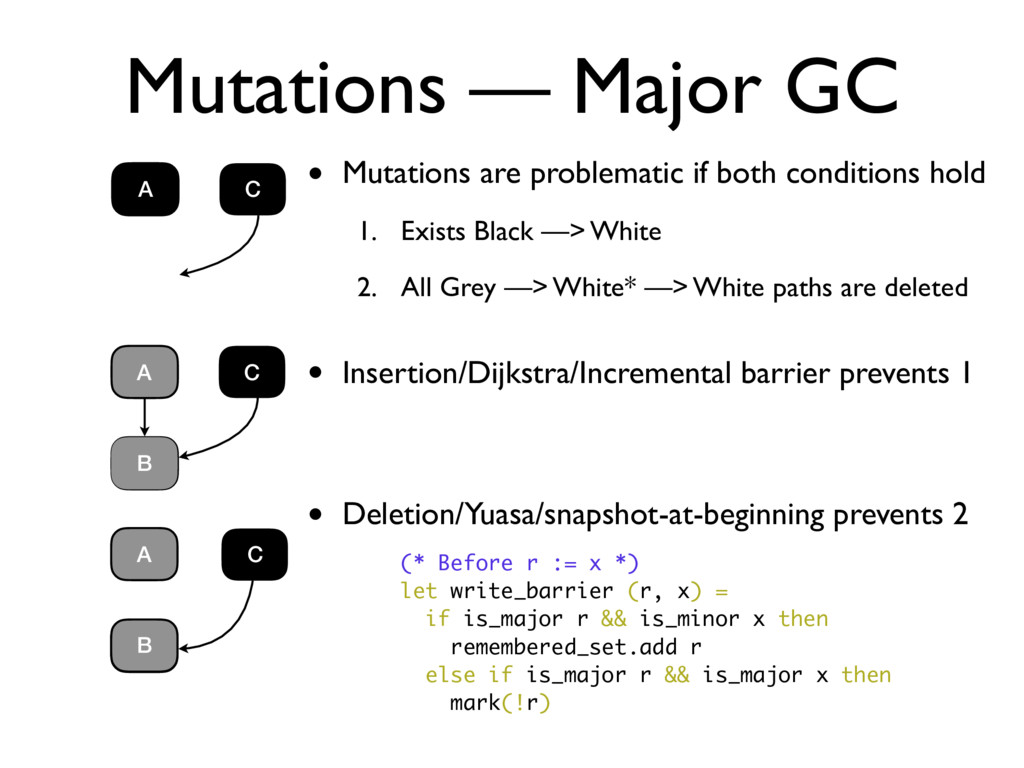 B B Mutations — Major GC • Mutations are proble...