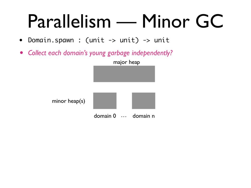 Parallelism — Minor GC • Domain.spawn : (unit -...